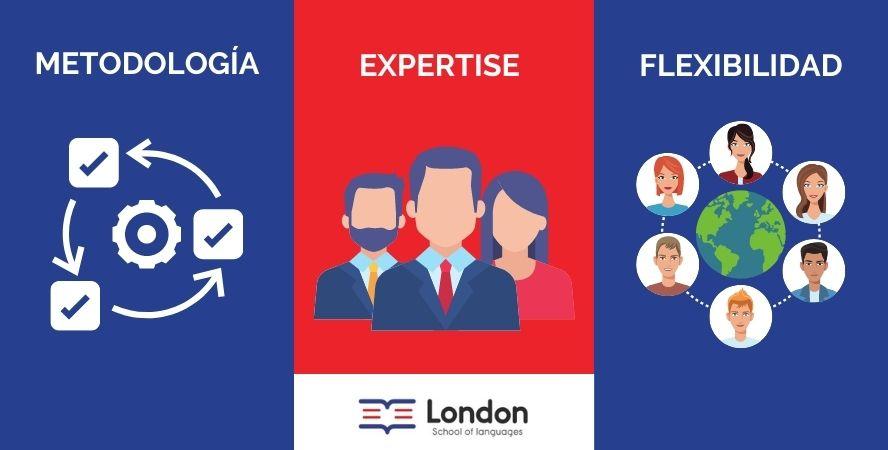 inglés empresas